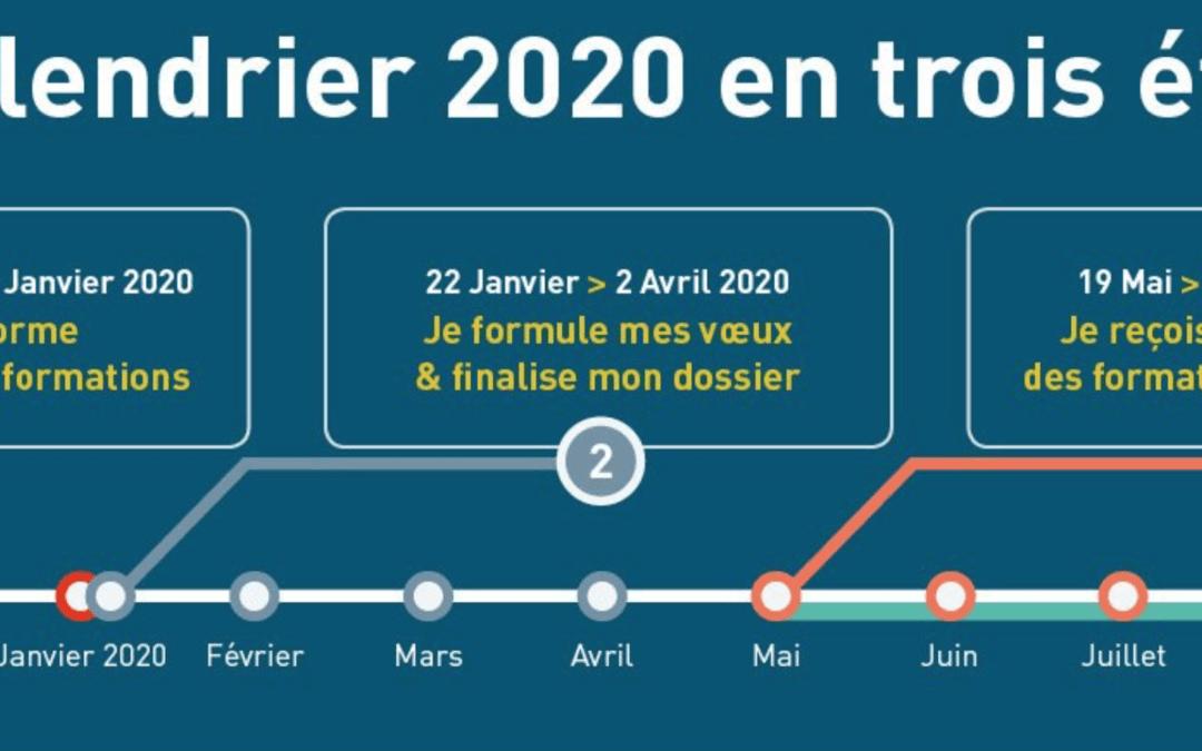 Parcoursup 2020 : nouveautés et dates clefs